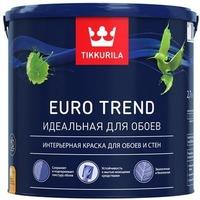 EURO TREND А краска для обоев и стен 0,9 л.. Интернет-магазин Vseinet.ru Пенза