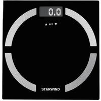 Превью категории Весы