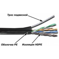 Кабель Lanmaster TWT-5EUTP-OUT-TR 305м UTP 4 pairs Outdoor Cat 5e with rope. Интернет-магазин Vseinet.ru Пенза