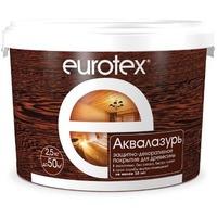 """EUROTEX"" - текстурное покрытие (б/ц) 0,9 кг.. Интернет-магазин Vseinet.ru Пенза"